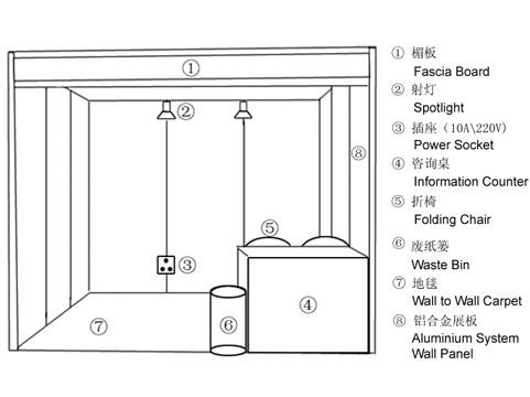 电子展9平米标展配置图