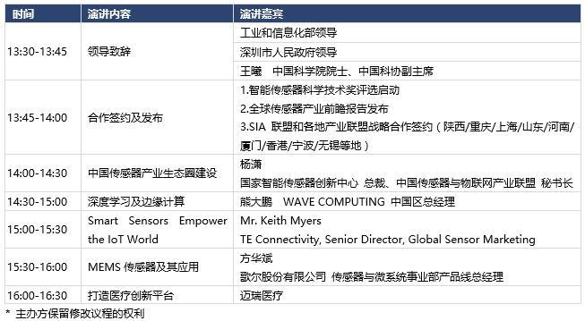 2019全球传感器产业高峰论坛